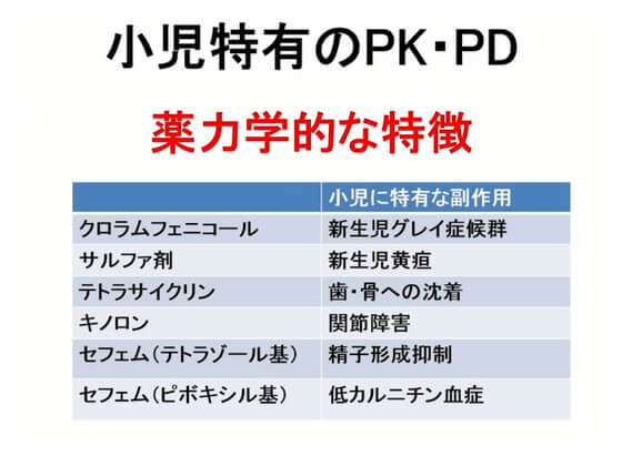 第2部:小児特有のPK・PD
