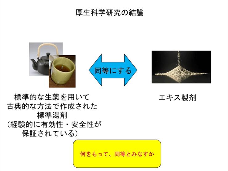 第3部:漢方製剤の品質-品質の良い漢方薬とは-